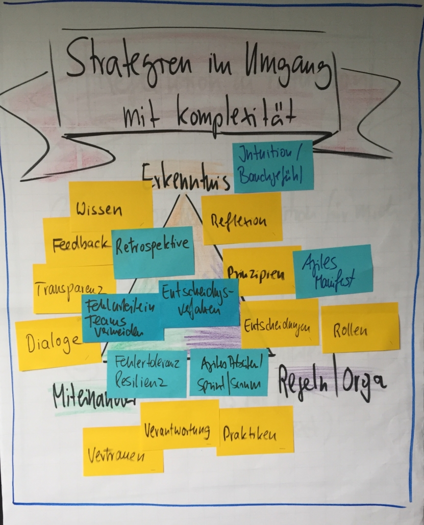 Strategien für Komplexität mit dem GPA-Schema